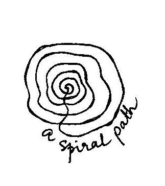 A Spiral Path